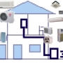 manutenção e instalação ar condicionado