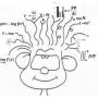 HELP: Aulas Particulares  Física, Química & Matemática