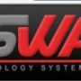 Estética Automotiva - NSWAX