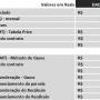Planilha - Price e Gauss - Revisional - Taxa Média Mercado