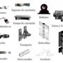 Componentes Para Esquadrias de Alumínio