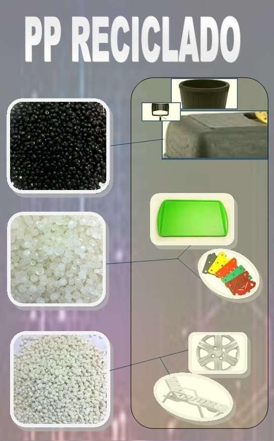 Polipropileno e polietileno reciclado ou novo
