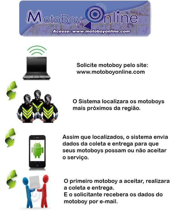 Motoboy online serviço coleta e entregas
