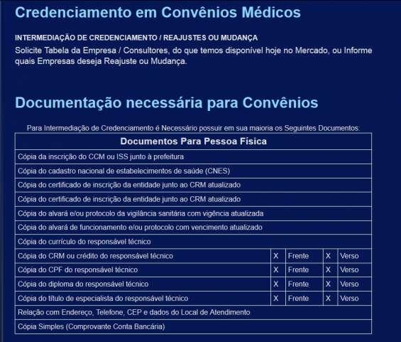 Documentos para pessoa fisica