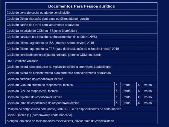 Documentos para pessoa juridica